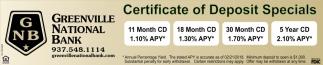 Certificate of Deposit Specials